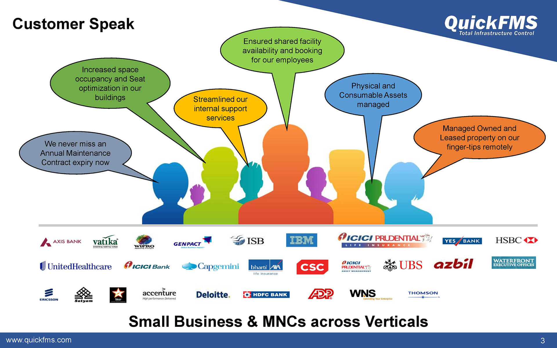 Overview presentation on Customer Speak - QuickFMS